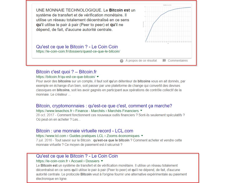 Position zero du site coin coin dans google