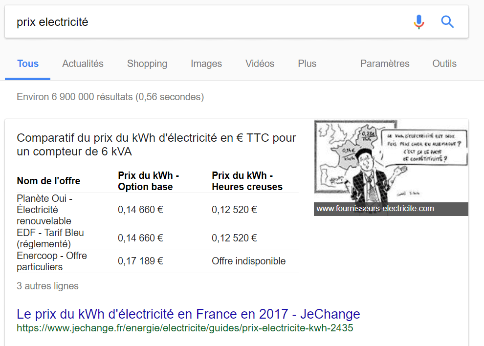 Tableau google position 0 exemple
